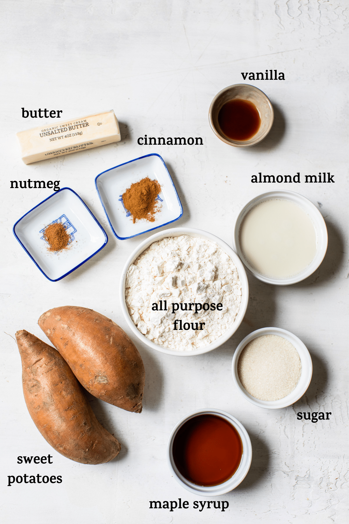 pie ingredients with text overlay