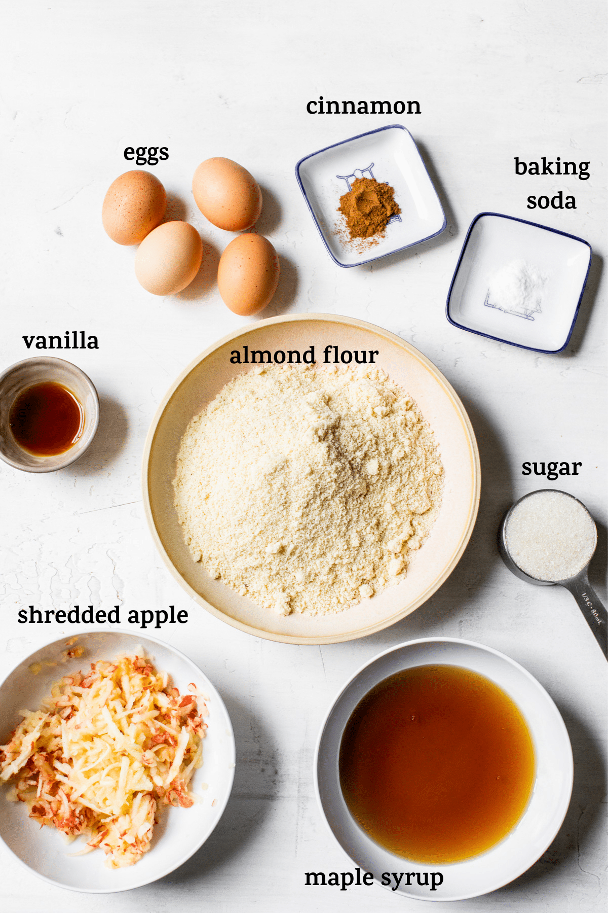 cupcake ingredients with text overlay