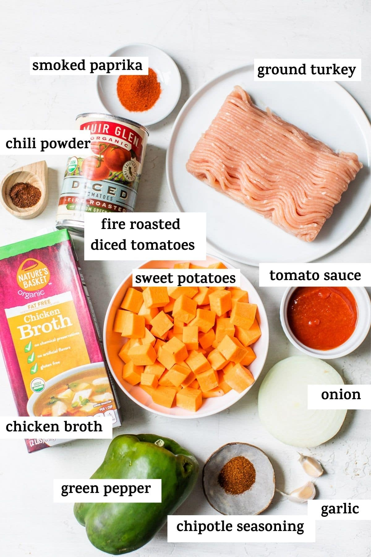 ingredients to make chili with text over top